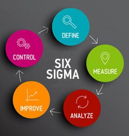 Six Sigma: Total Quality Applications